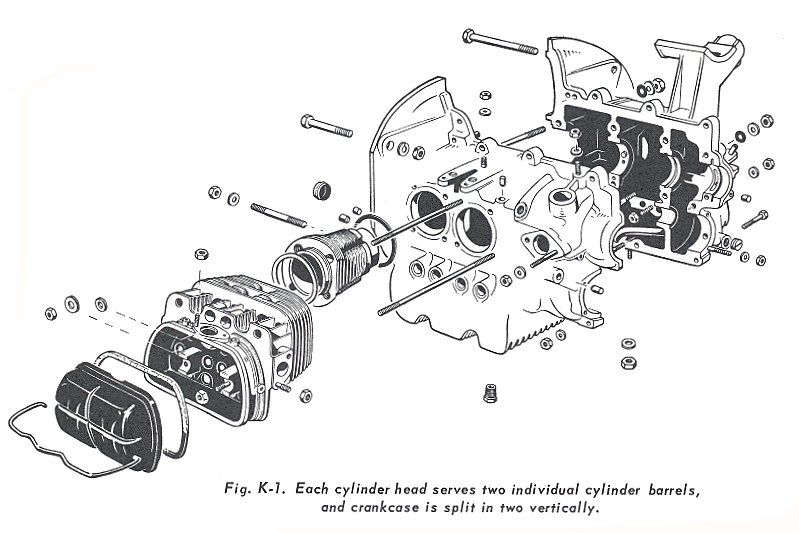 exploded view of the 36 hp motor, bus and beetle motor were the same Best Air Cooled VW Engine
