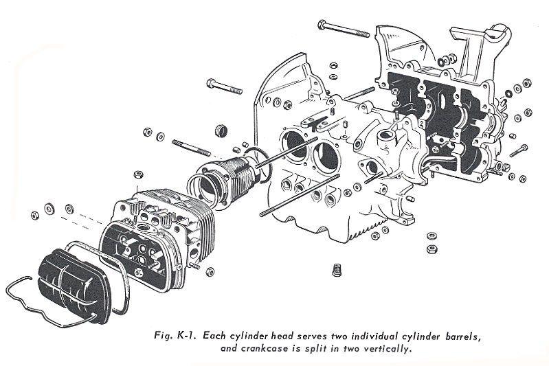 1974 Vw Engine Diagram 2000 Pontiac Grand Am Stereo Wiring Beetle Pio Schullieder De Type 2 Diagrams Hubs Rh 9 Gemeinschaftspraxis Rothascher Shane