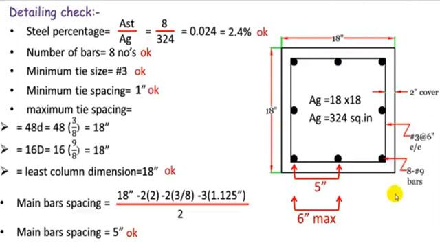Perform A Reinforced Concrete Design Out Of A Square Tie