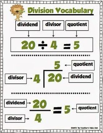Standard:  4.NBT.6 Find whole-number quotients and remainders with up to four-digit dividends and one-digit divisors, using strategies based on…