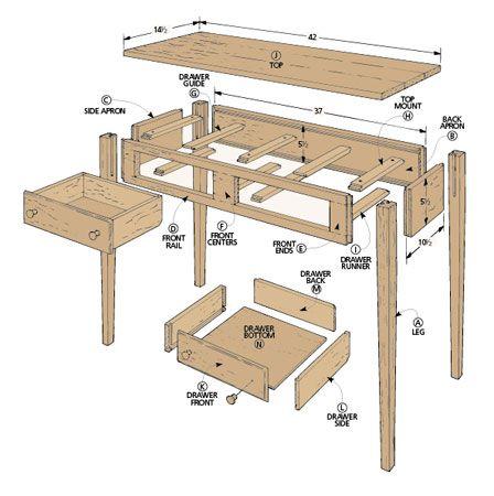 Shaker Hall Table Shaker Furniture Plans Shaker Woodworking