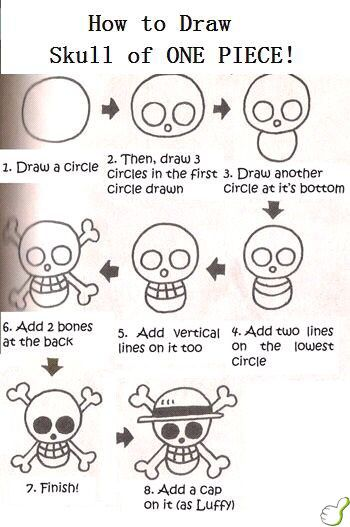 Learn To Draw One Piece Drawing Skulls Drawing One Piece Tattoos