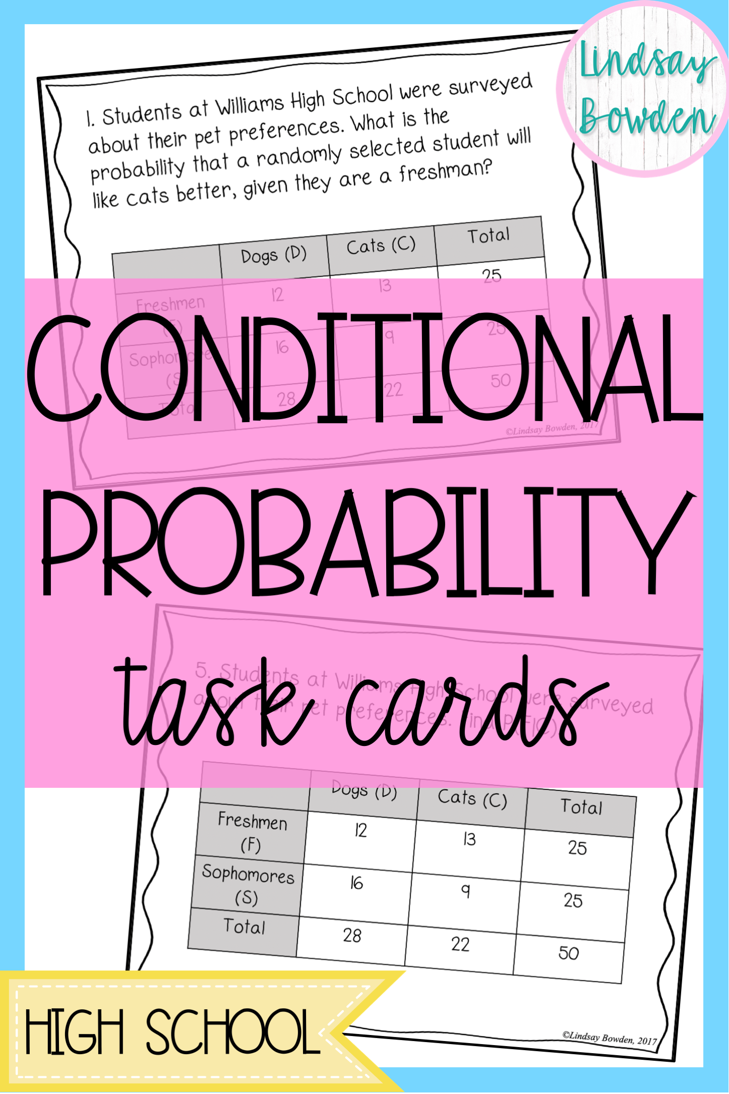 Conditional Probability Task Cards In