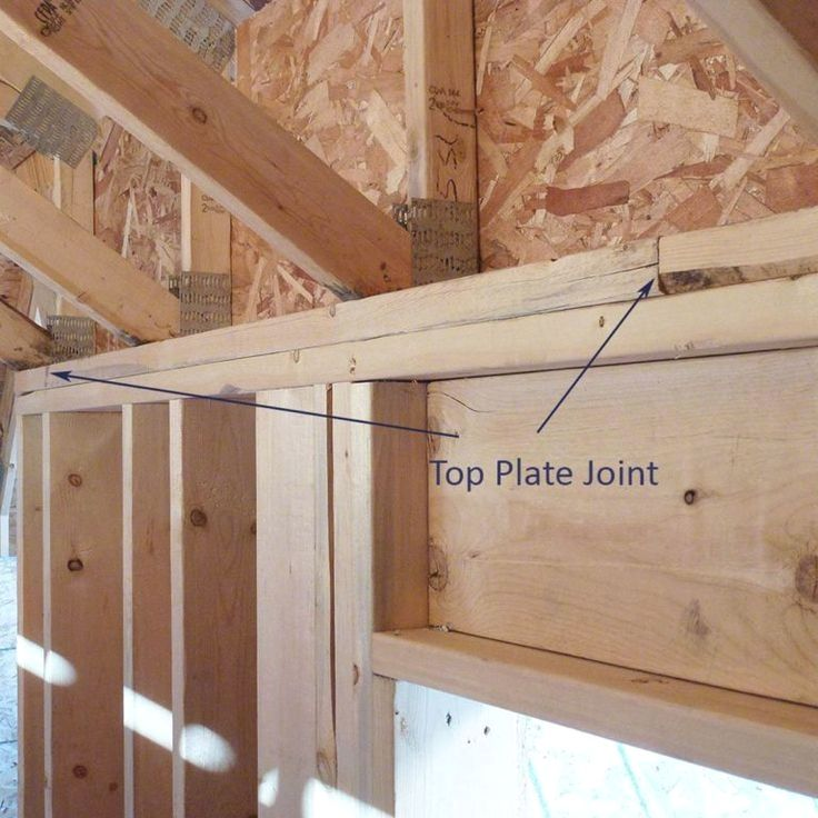 Build your walls straight, sturdy and plumb with these