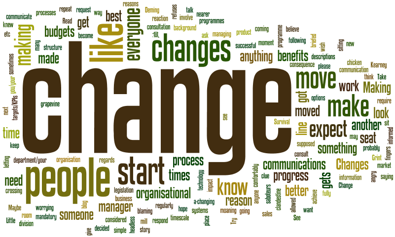 Image result for change in words