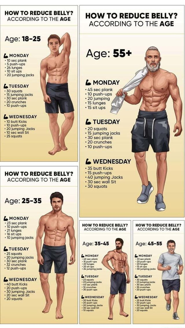 HOW TO REDUCE BELLY? ACCORDING TO THE AGE Age: 18-25 MONDAY *10 sec plank push-ups lunges +10 sit ups 20 jumping jacks (TUESDAY +30 squats +15 jumping jacks +30 sec plank +20 crunches +10 push-ups WEDNESDAY *10 butt Kicks *10 push-ups 20 jumping Jacks +10 sec wall Sit +25 squats HOW TO REDUCE BELLY? ACCORDING TO THE AGE Age: 25-35 MoNDAY *23 sec plank +10 push-ups lunges: sit ups +10 jumping jacks GTUESDAY +25 squats 20 jumping jacks +30 sec plank +32 crunches push-ups (WEDNESDAY 40 butt Kicks +20 push-ups. +30 jumping Jacks +20 sec wall Sit +20 squats HOW TO REDUCE BELLY? ACCORDING TO THE AGE Age: 55+ MONDAY + 45 sec plank +10 push-ups + 20 jumping +15 lunges +15 sit ups TUESDAY +20 squats +15 jumping jacks +30 sec plank +20 crunches +10 push-ups WEDNESDAY +35 butt Kicks +15 push-ups +40 jumping Jacks +30 sec wall Sit +30 squats HOW TO REDUCE BELLY? HOW TO REDUCE BELLY? ACCORDING TO THE AGE ACCORDING TO THE AGE Age: 35-45 Age: 45-55 @ Do situps jumping jocks So jumping jocts GtuEspay feTuEsDAY 23 jumping jocks 23 jumping jocks plon see plank 30 cuncher 3 crunchas 30 20 pushups butt Kicks (WEDNEsDAY Kicks butt Kicks =25 but Kicks pusheups pushrupe 20 fimping Jocks 30 wall Jocks wall sguate equat - )