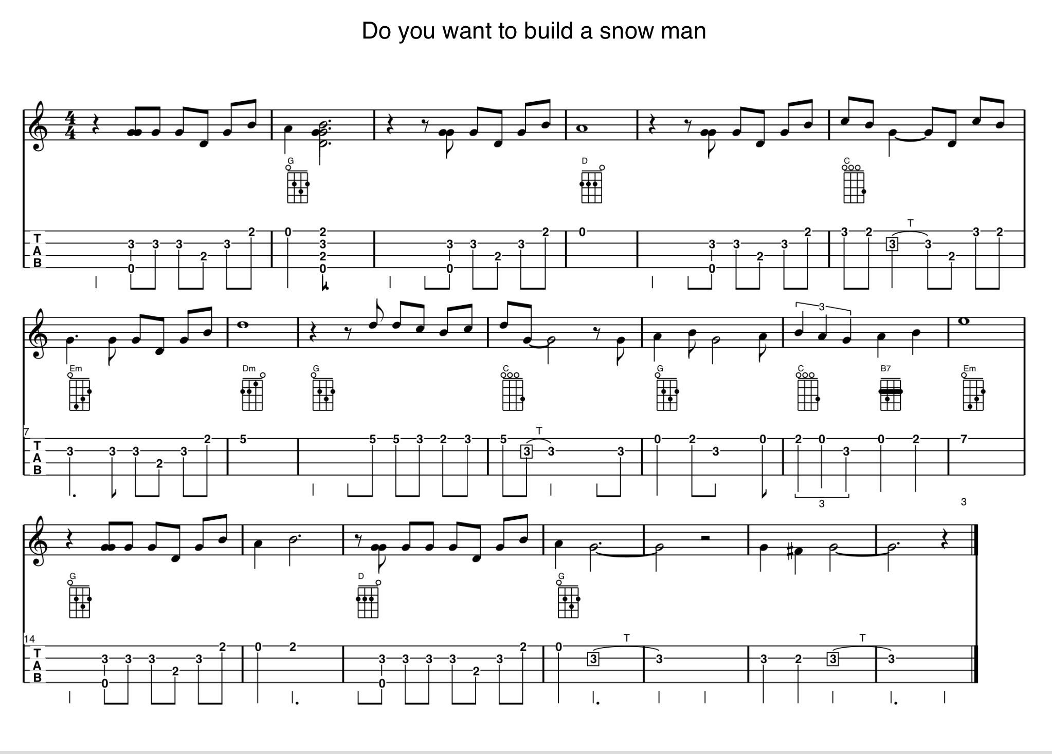 Ukulele Tab Do You Want To Build A Snow Man Ukulele Music
