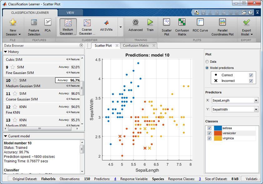 Figure 2 An example of the MATLAB app (Classification Learner - software assessment template