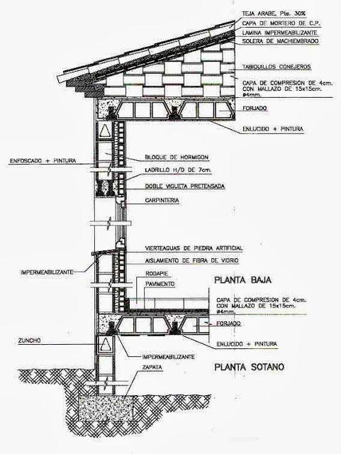 Forjado sanitario detalles constructivos pinterest sanitarios detalles constructivos y - Detalle constructivo techo ...