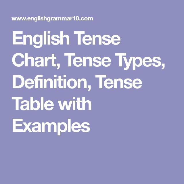 English tense chart tense types definition tense table with english tense chart tense types definition tense table with examples ccuart Gallery
