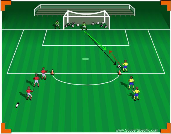 Breakaway Game Ejercicios De Futbol Futbol Infantil Ejercicios