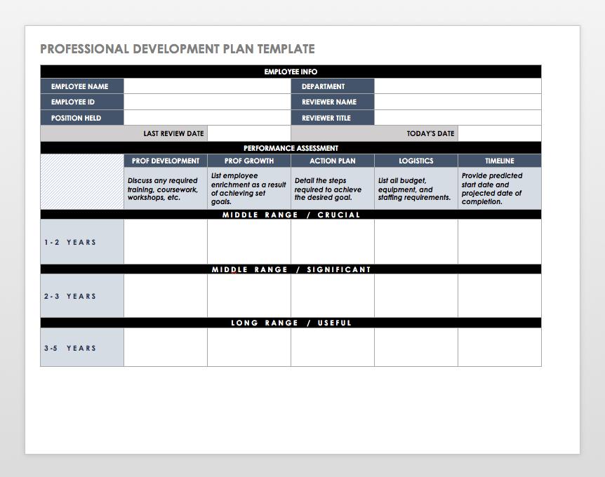 Free Employee Performance Review Templates - Smartsheet | Professional development plan. Employee development plan. Employee development