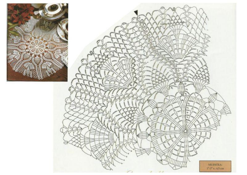 Tapete plña 2 | Tapetes en crochet | Pinterest | Crochet, Crochet ...