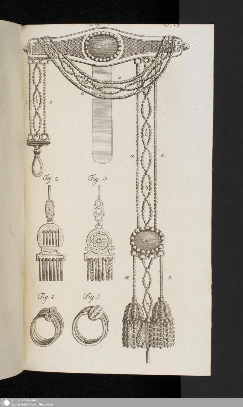 349 - Abschnitt - Journal des Luxus und der Moden - Page - Digitale Sammlungen - Digital Collections