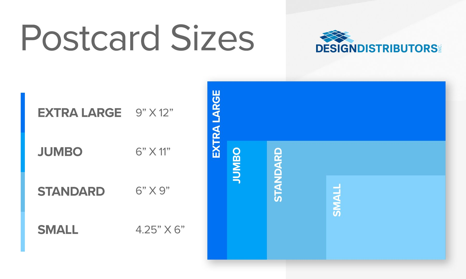 Choosing The Perfect Postcard Size For A Successful Direct Mail Campaign Postcard Size Postcard Standard Postcard Size