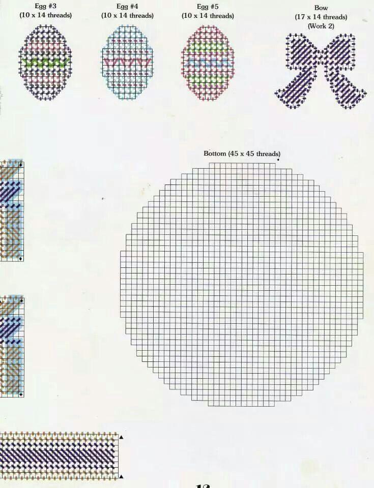 Bunny basket 4 | plastic canvas baskets easter | Pinterest