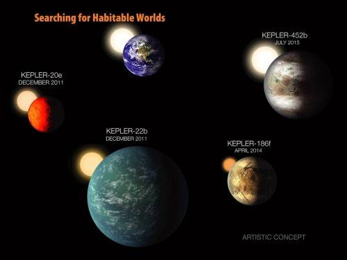 #Astronomy: Earth 2.0: Still Looking — via #CentauriDreams