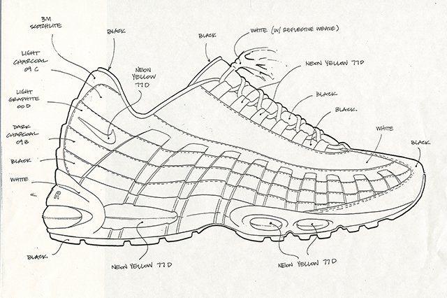 pretty nice 760ce e7eb3 air-max-feature-7 Nike Air Max, Nike Gratis Sko, Nike