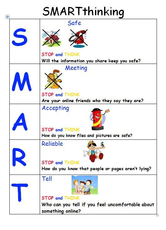 A useful, child friendly display poster for use around ...