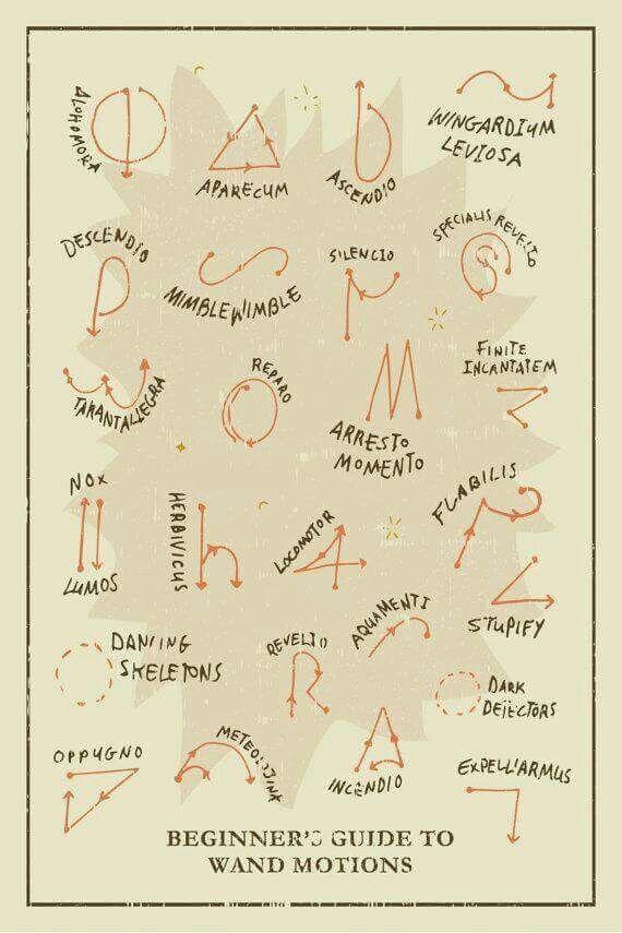 Harry potter beginner   guide to wand motions also books pinterest rh