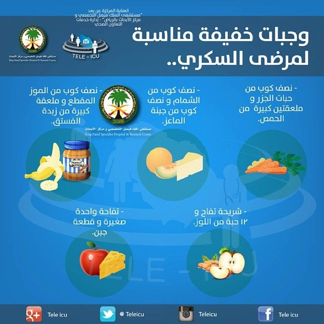وجبات خفيفة لمرضى السكري Health And Wellness Center Health Food Health Info
