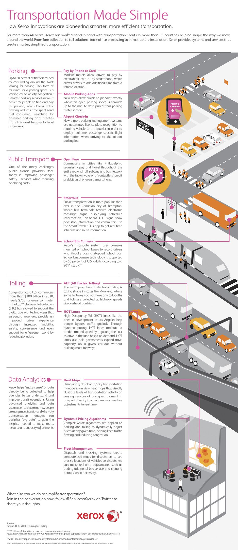 Transportation Made Simple Transportation Infographic Innovation Strategy