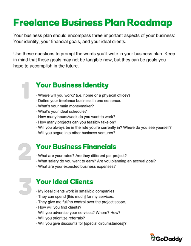 A Quick Start Guide To Writing A Business Plan For The First Time