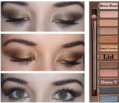 Photo of The Best Naked Palette Makeup Tutorials – Society19