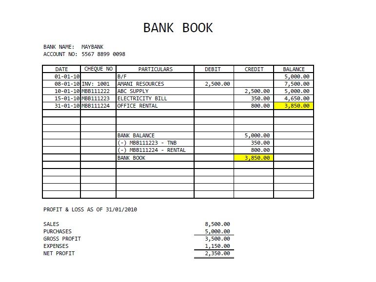 Panduan Urus Akaun Rekod Akaun Guna Excel Excel Abc Supply 500 Office Rental