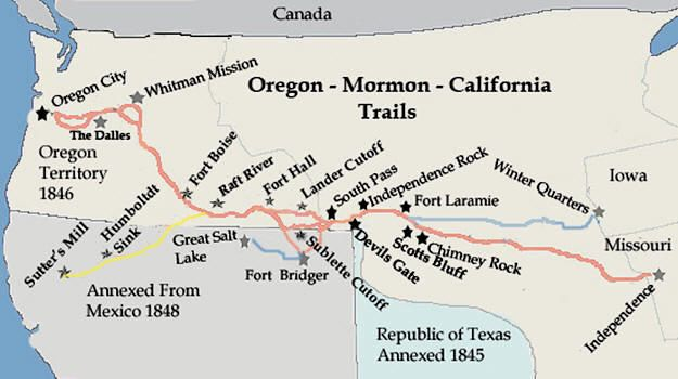 Historical Facts of the Oregon Trail and Americas Western