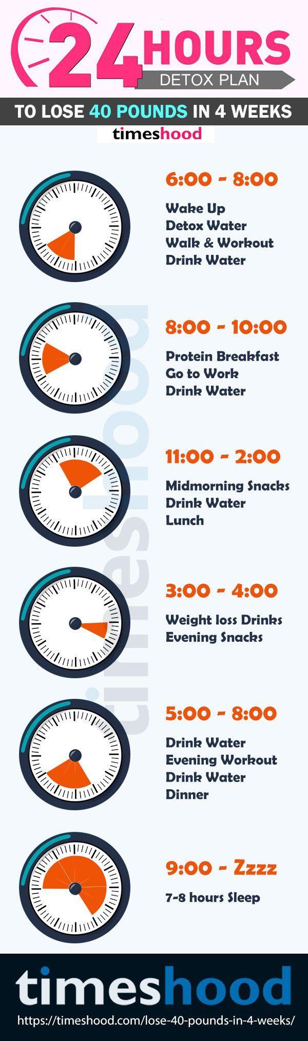 werk 4 the fast diet