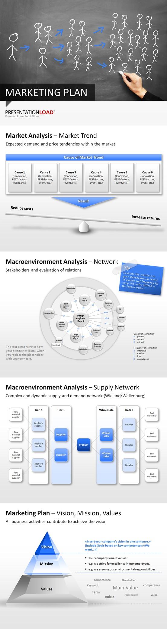 Marketing PowerPoint Vorlage zur Illustration von Strategien, Plänen ...