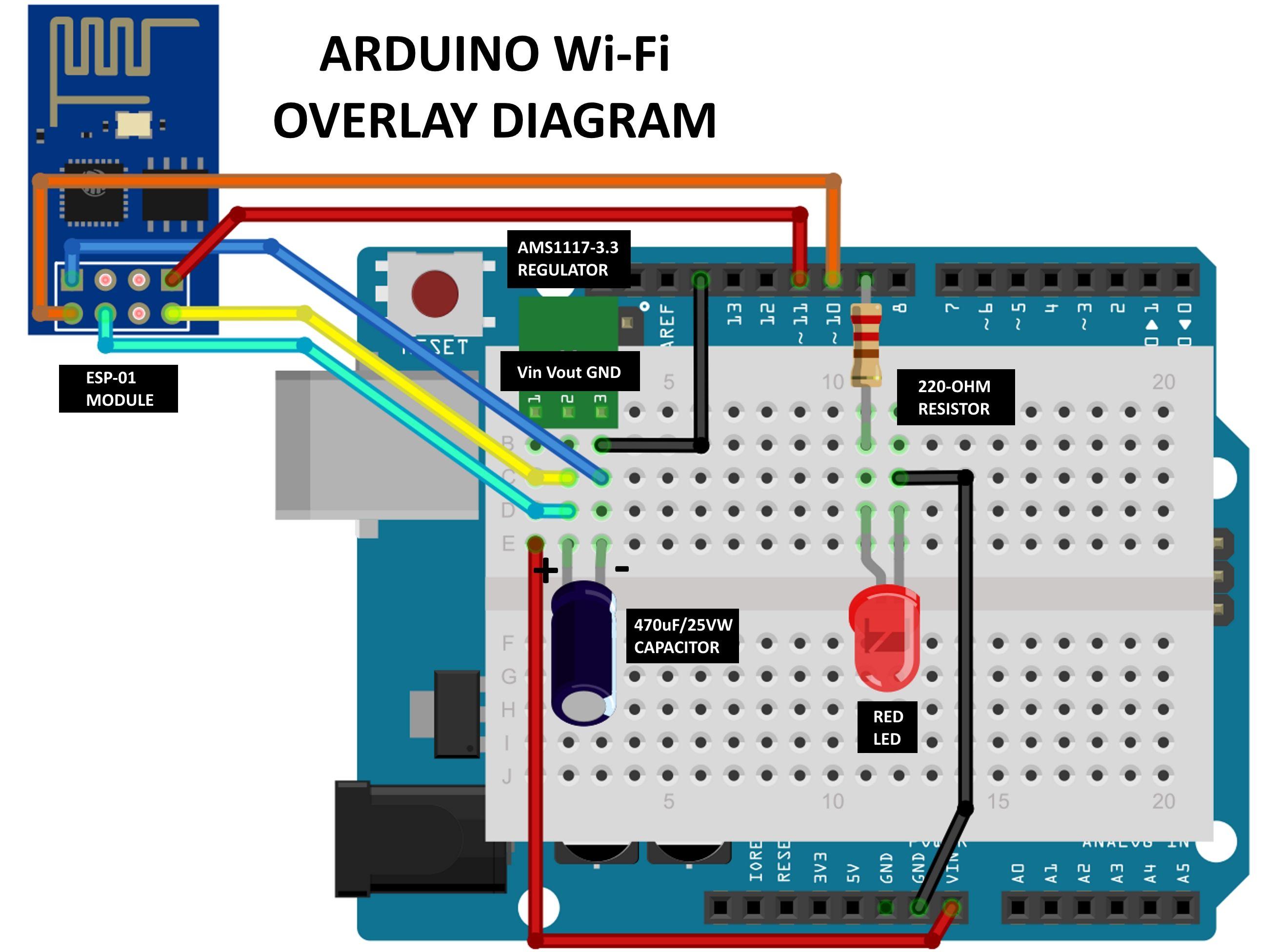 Overlay Arduino Arduino Wireless Wifi