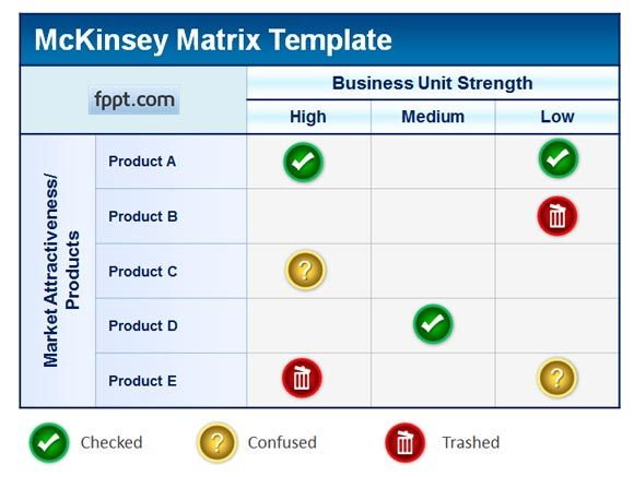 product-profitability-matrixjpg (580×437) Market Pinterest - roadmap powerpoint template