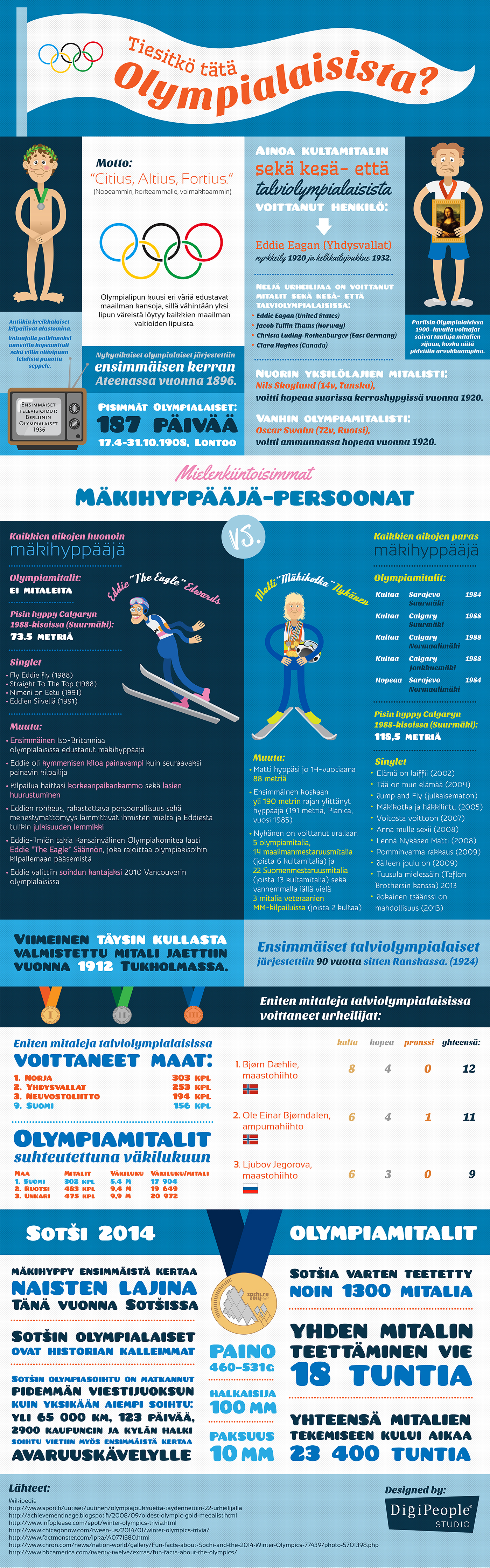 Pisimmät olympialaiset kestivät 187 päivää, Sotshin mitalit painavat 500g, ensimmäiset talviolympialaiset 90 vuotta sitten ja muutama muu olympiaknoppi tässä infograafissa. www.digipeople.fi