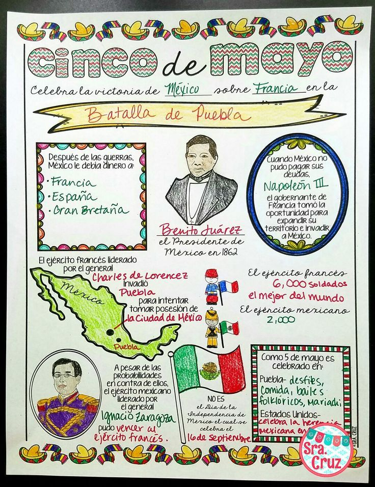 Cinco De Mayo Powerpoint And Notes Infographic This 30 Slide Powerpoint Describes The Signific Learning Spanish Spanish Lessons For Kids How To Speak Spanish
