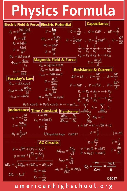 Physics Formula Physics Formulas Physics Physics Classroom