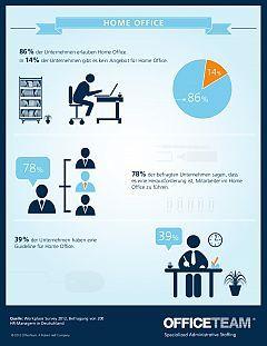 Seite Nicht Gefunden B E R U F E B I L D E R Unternehmungen Infografik Office