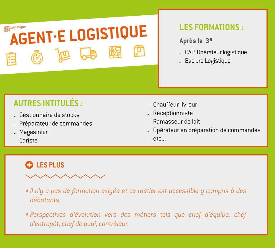 Les Metiers De L Agro Alimentaire Agent Logistique En 2020 Logistique Metier La Formation