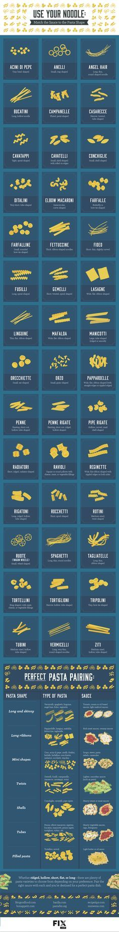Tired of the same old spaghetti and penne noodles? Next time you are craving delicious Italian comfort food, try something new. Learn all about the countless pasta varieties in our comprehensive guide!