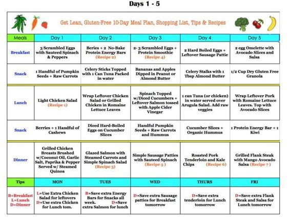 Bob Harper Diet Plan Grocery List