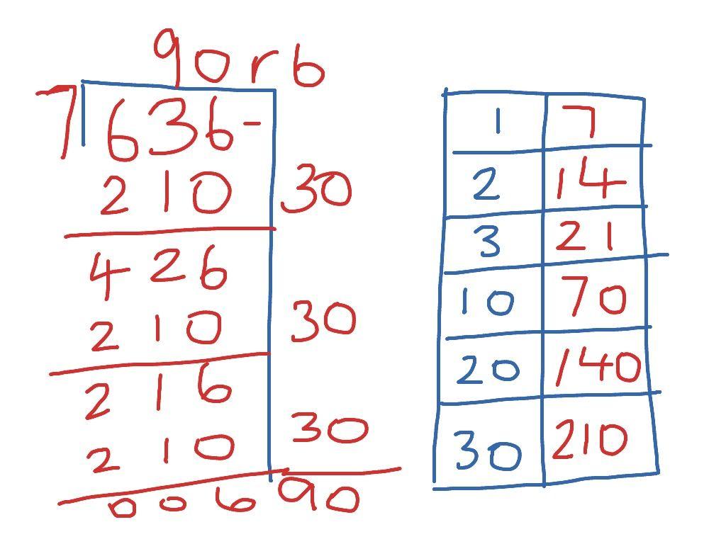 Big 7 Division Strategy 7th Grade Math Worksheets Division Worksheets Math Worksheets [ 768 x 1024 Pixel ]