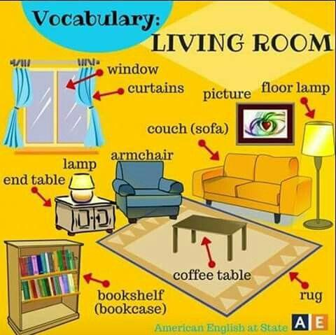 Living Room Avec Images Apprendre L Anglais Enseigner L Anglais Apprentissage De L Anglais