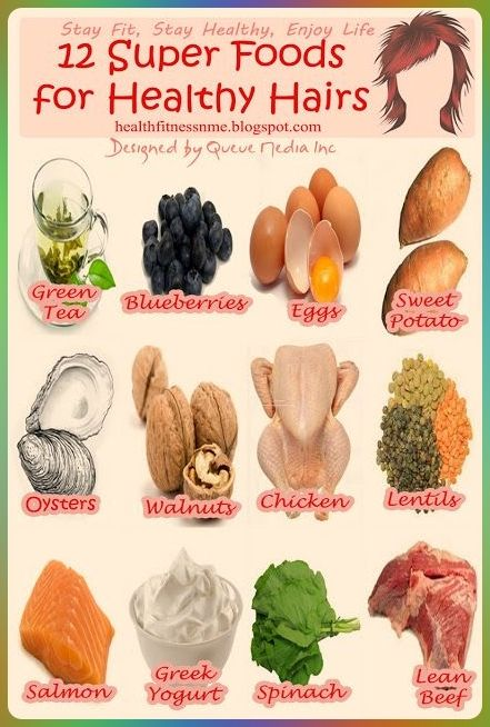 EXPERTS CLAIM THAT THIS IS THE BEST FOOD FOR HEALTHY SKIN, BONES, TEETH, EYES AND HAIR  #healthyskin