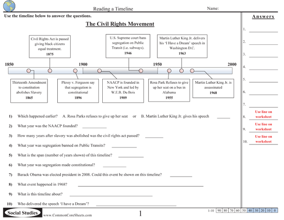 Common Core - Social Studies Timeline Worksheets | Classroom ...
