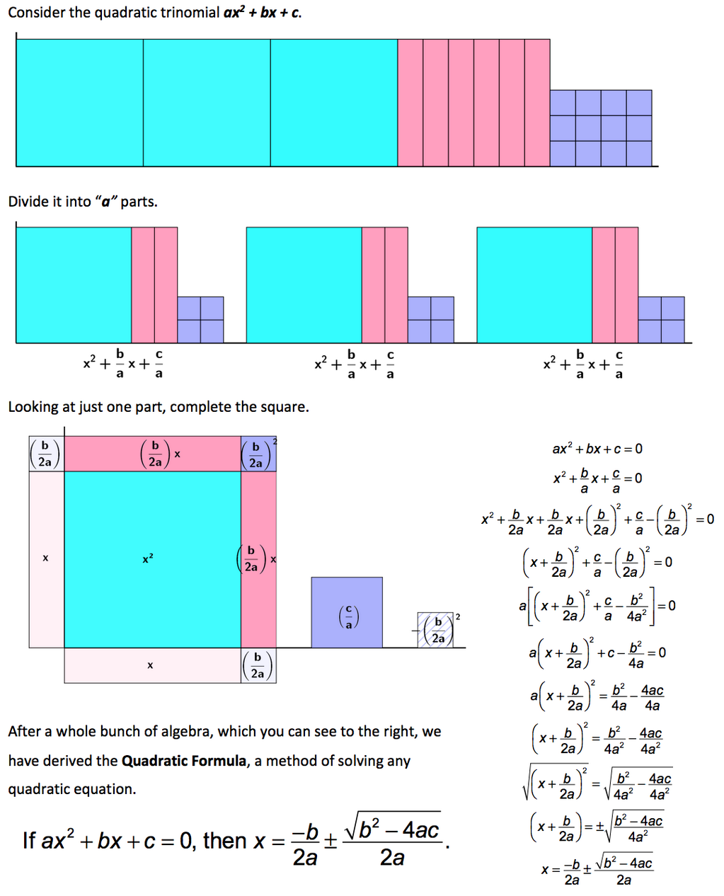 Completing The Square  Google Search  Maths  Pinterest  Search, The  Square And Squares