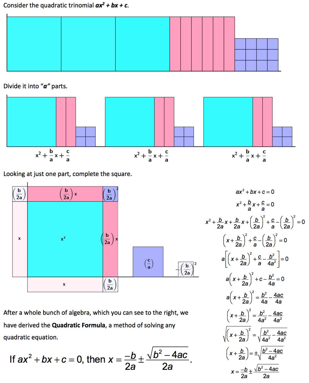 Deriving the Quadratic Formula with Algebra Tiles - sort of ...