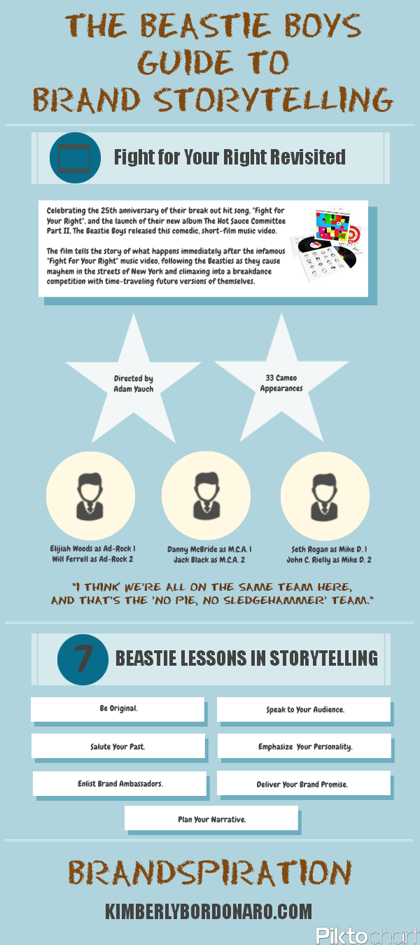 The Beastie Boys Guide to Brand Storytelling