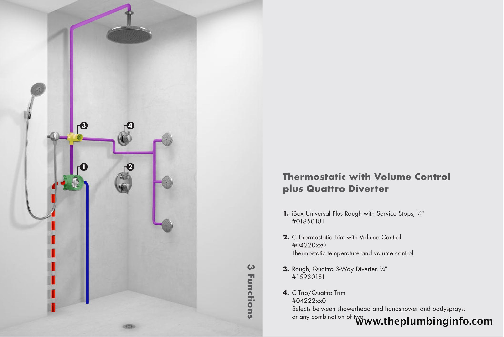 medium resolution of shower head plumbing diagram layout of shower valves