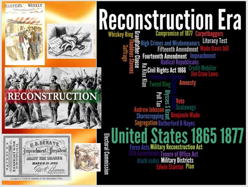 Pin On Reconstruction Activities And Lessons